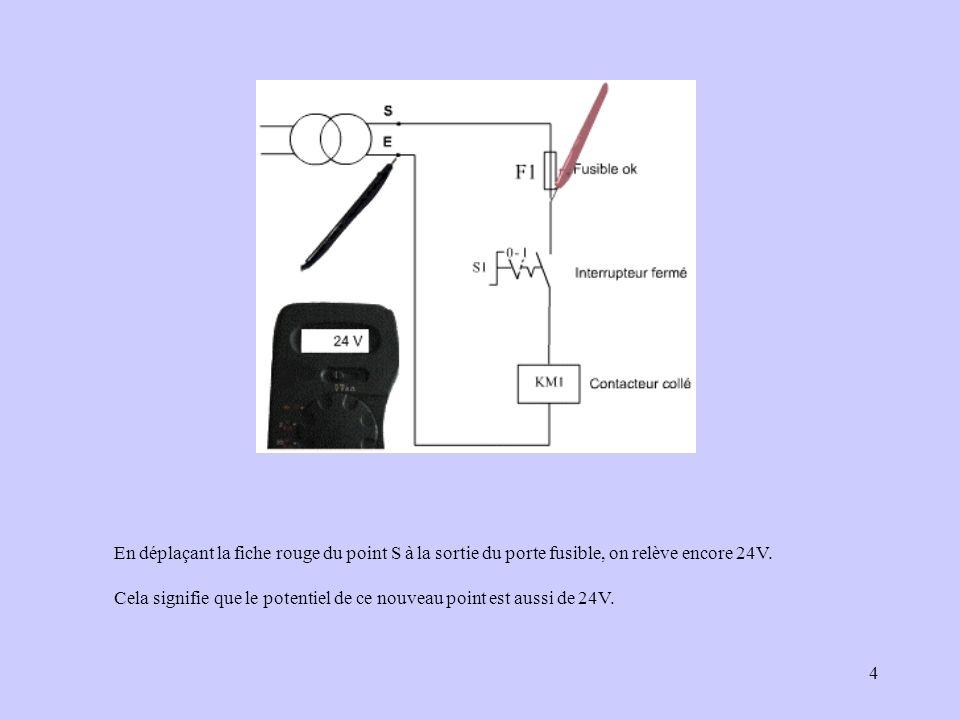 5 En plaçant les fiches du voltmètre entre les bornes de la bobine du contacteur, on relève 24V.