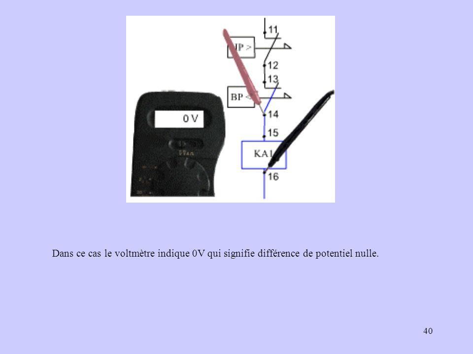 40 Dans ce cas le voltmètre indique 0V qui signifie différence de potentiel nulle.