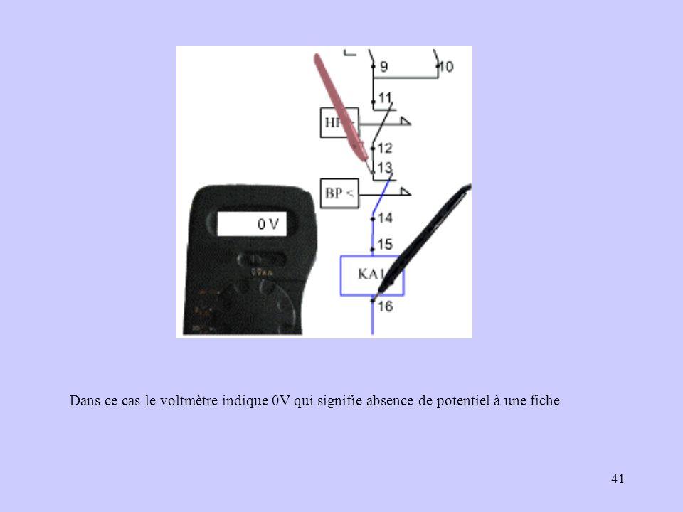 41 Dans ce cas le voltmètre indique 0V qui signifie absence de potentiel à une fiche
