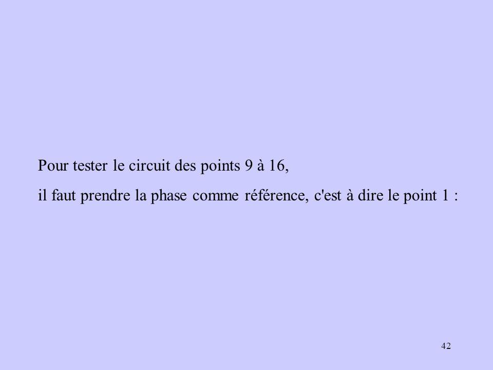 42 Pour tester le circuit des points 9 à 16, il faut prendre la phase comme référence, c'est à dire le point 1 :