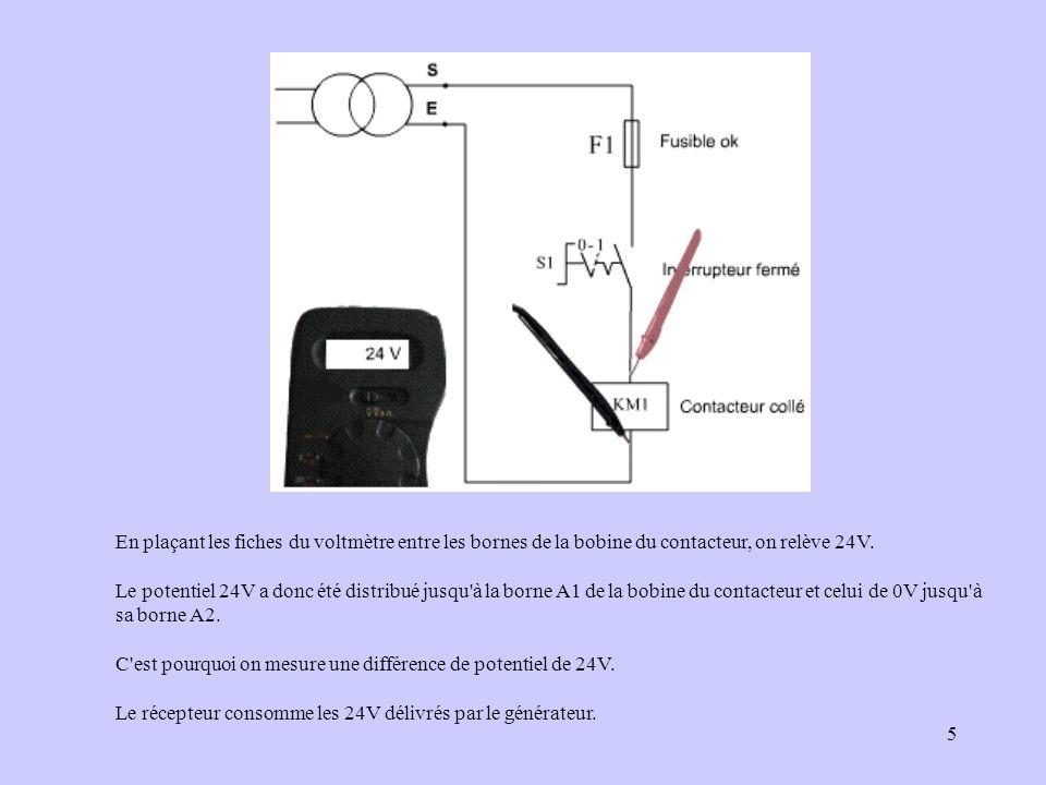 5 En plaçant les fiches du voltmètre entre les bornes de la bobine du contacteur, on relève 24V. Le potentiel 24V a donc été distribué jusqu'à la born