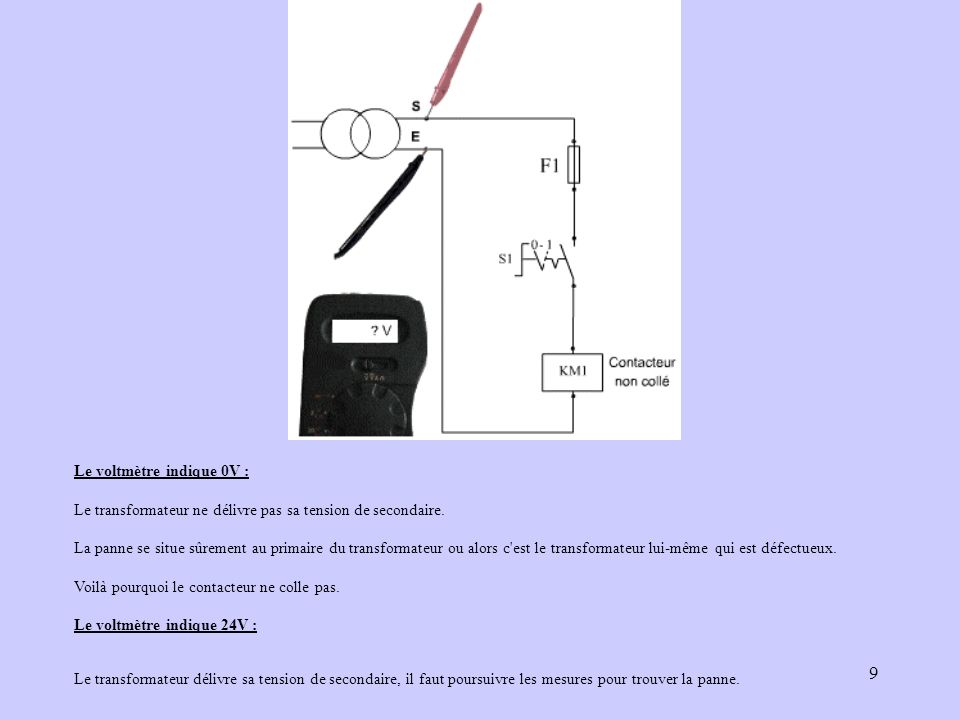 9 Le voltmètre indique 0V : Le transformateur ne délivre pas sa tension de secondaire. La panne se situe sûrement au primaire du transformateur ou alo