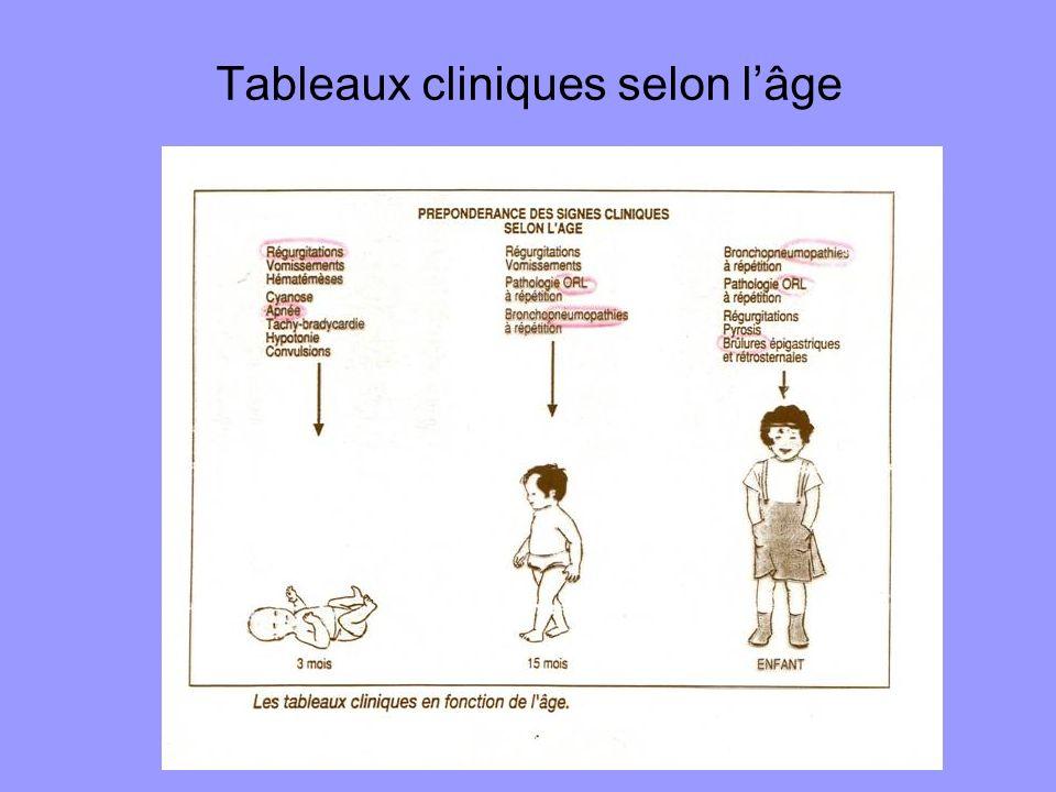 Tableaux cliniques selon lâge