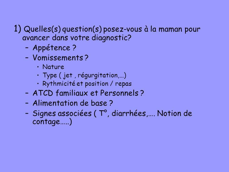 –Appétence ? –Vomissements ? Nature Type ( jet, régurgitation,…) Rythmicité et position / repas –ATCD familiaux et Personnels ? –Alimentation de base