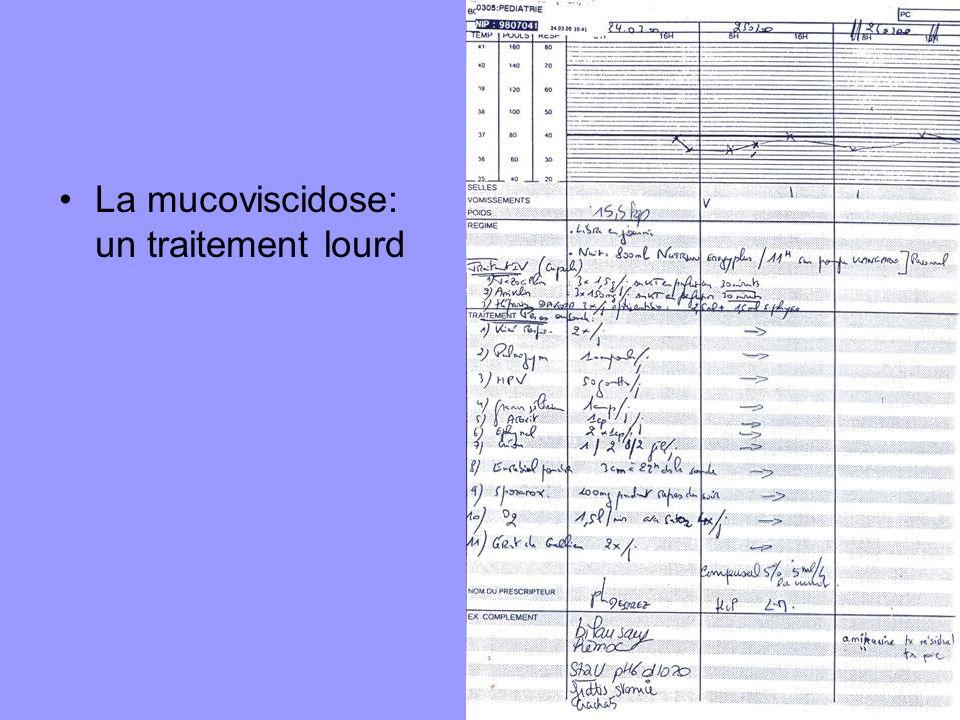 La mucoviscidose: un traitement lourd