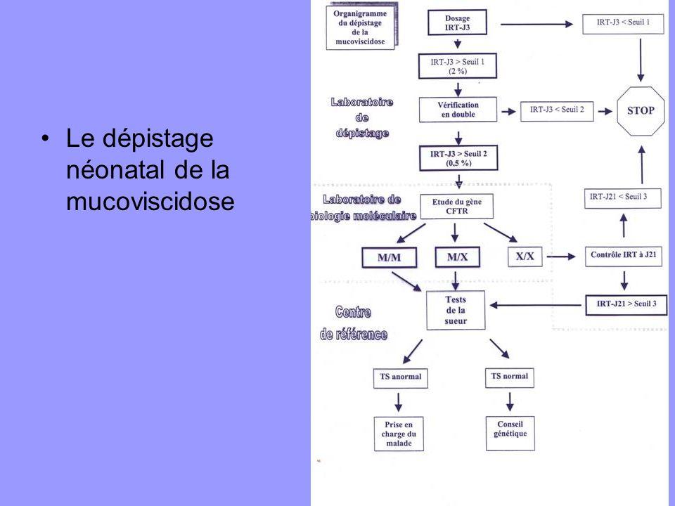 Le dépistage néonatal de la mucoviscidose