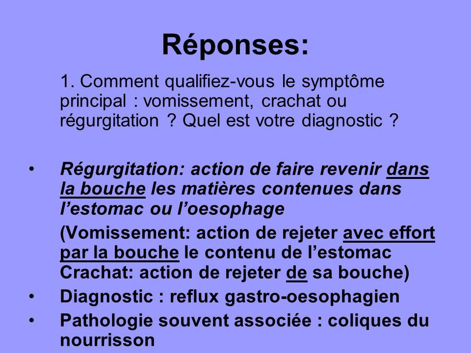 Réponses: 1. Comment qualifiez-vous le symptôme principal : vomissement, crachat ou régurgitation ? Quel est votre diagnostic ? Régurgitation: action