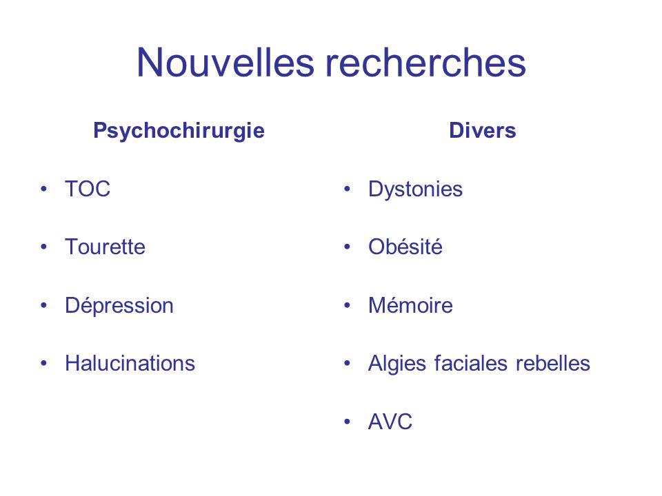 Nouvelles recherches Psychochirurgie TOC Tourette Dépression Halucinations Divers Dystonies Obésité Mémoire Algies faciales rebelles AVC