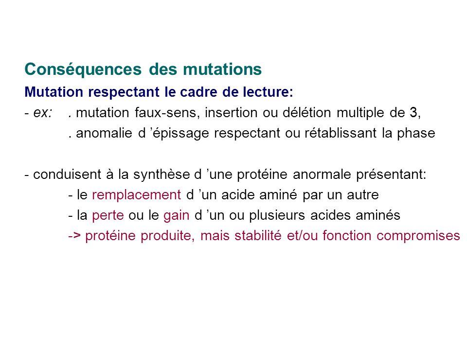 Conséquences des mutations Mutation respectant le cadre de lecture: - ex:. mutation faux-sens, insertion ou délétion multiple de 3,. anomalie d épissa
