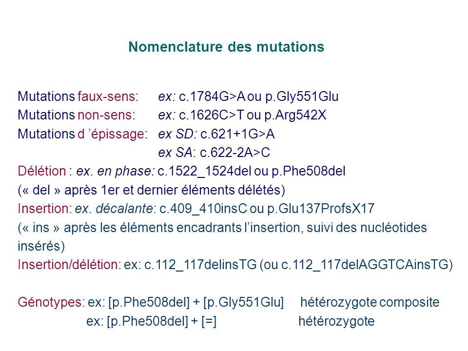 Nomenclature des mutations Mutations faux-sens: ex: c.1784G>A ou p.Gly551Glu Mutations non-sens: ex: c.1626C>T ou p.Arg542X Mutations d épissage: ex S