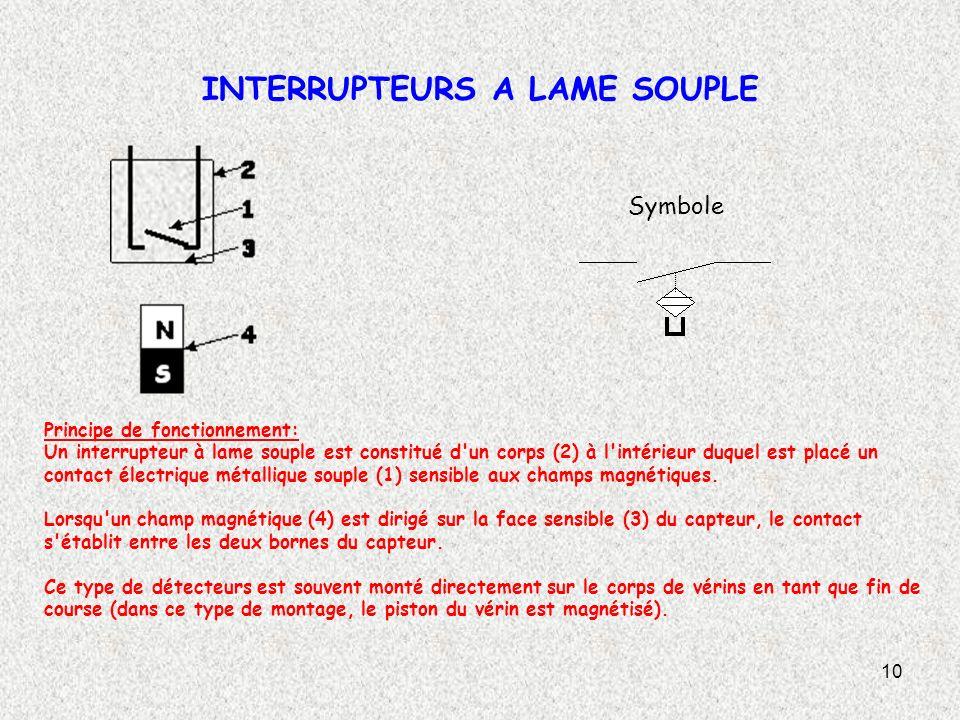 10 INTERRUPTEURS A LAME SOUPLE Principe de fonctionnement: Un interrupteur à lame souple est constitué d'un corps (2) à l'intérieur duquel est placé u