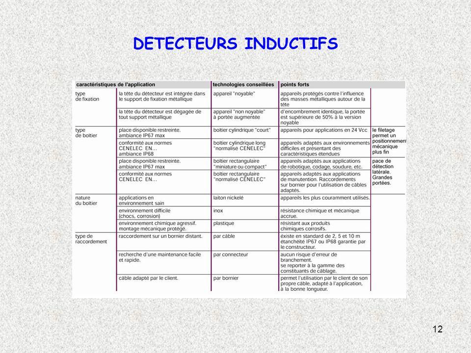 12 DETECTEURS INDUCTIFS