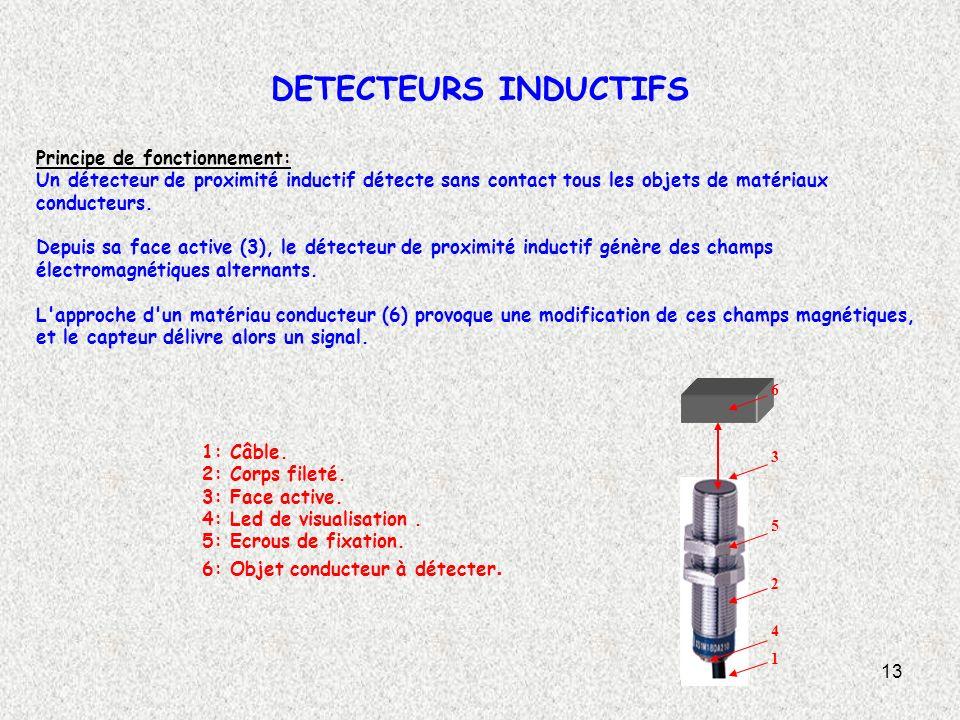 13 DETECTEURS INDUCTIFS 2 1 4 3 5 6 Principe de fonctionnement: Un détecteur de proximité inductif détecte sans contact tous les objets de matériaux c