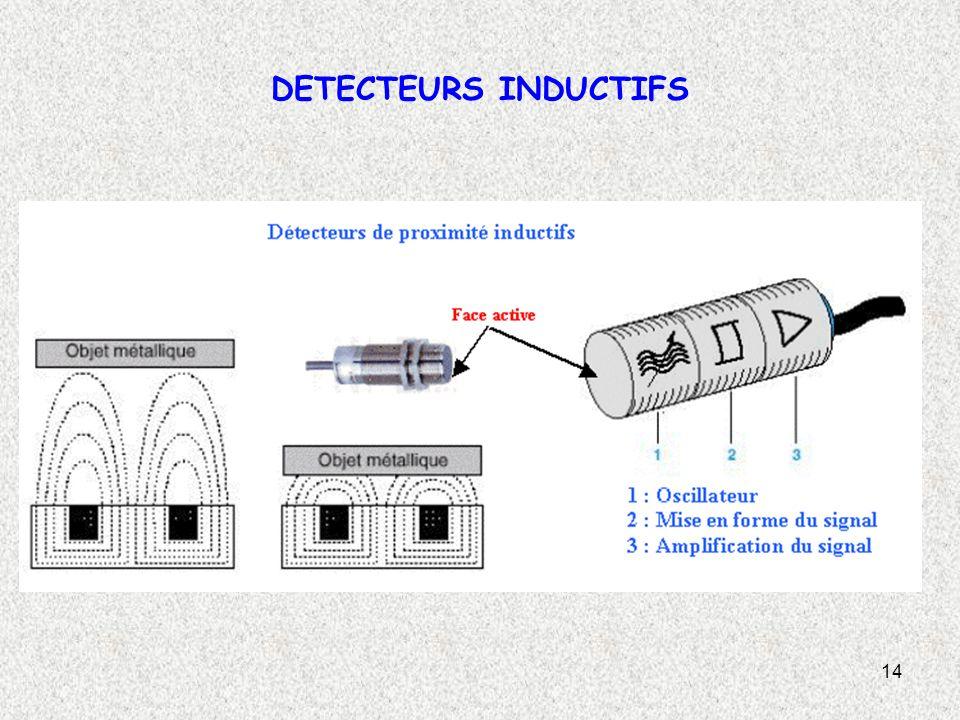 14 DETECTEURS INDUCTIFS