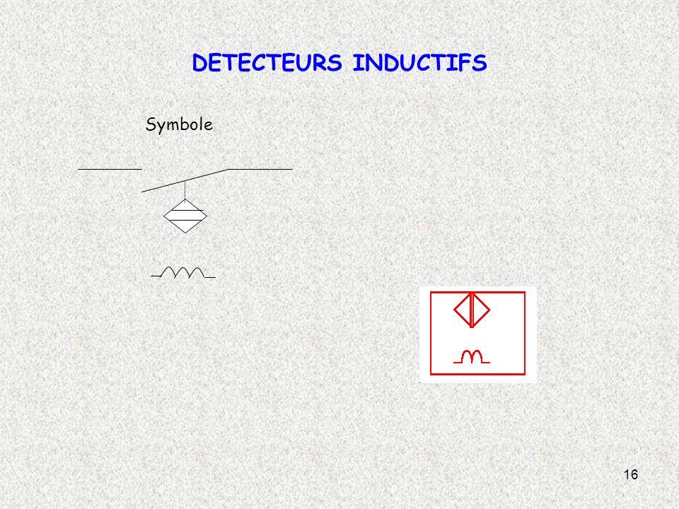 16 DETECTEURS INDUCTIFS Symbole