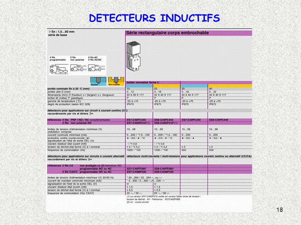 18 DETECTEURS INDUCTIFS