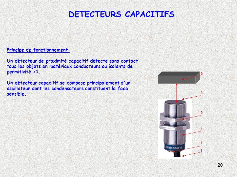 20 DETECTEURS CAPACITIFS 2 1 4 3 5 6 Principe de fonctionnement: Un détecteur de proximité capacitif détecte sans contact tous les objets en matériaux