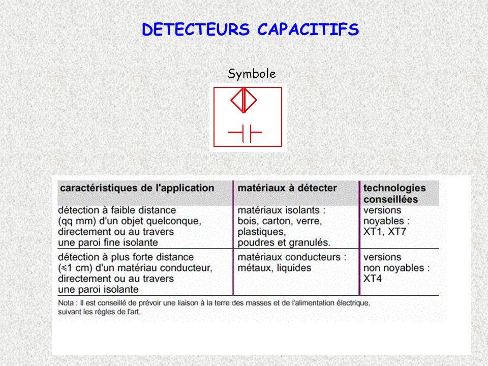 21 DETECTEURS CAPACITIFS Symbole