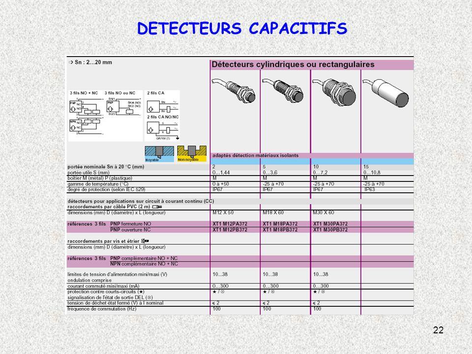 22 DETECTEURS CAPACITIFS