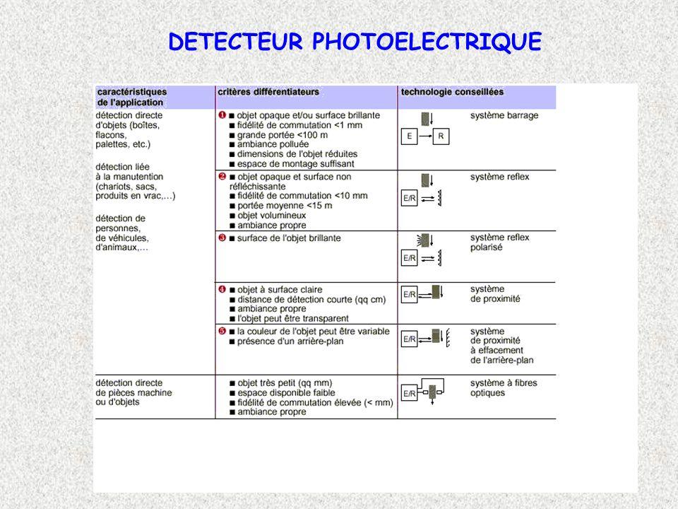 24 DETECTEUR PHOTOELECTRIQUE