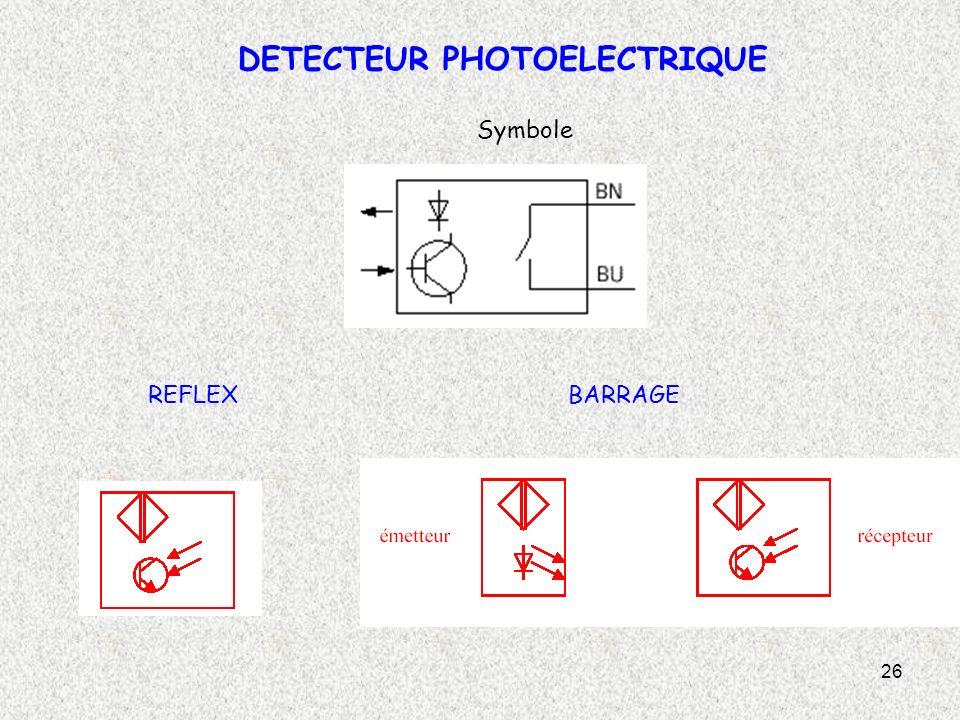 26 DETECTEUR PHOTOELECTRIQUE Symbole REFLEXBARRAGE