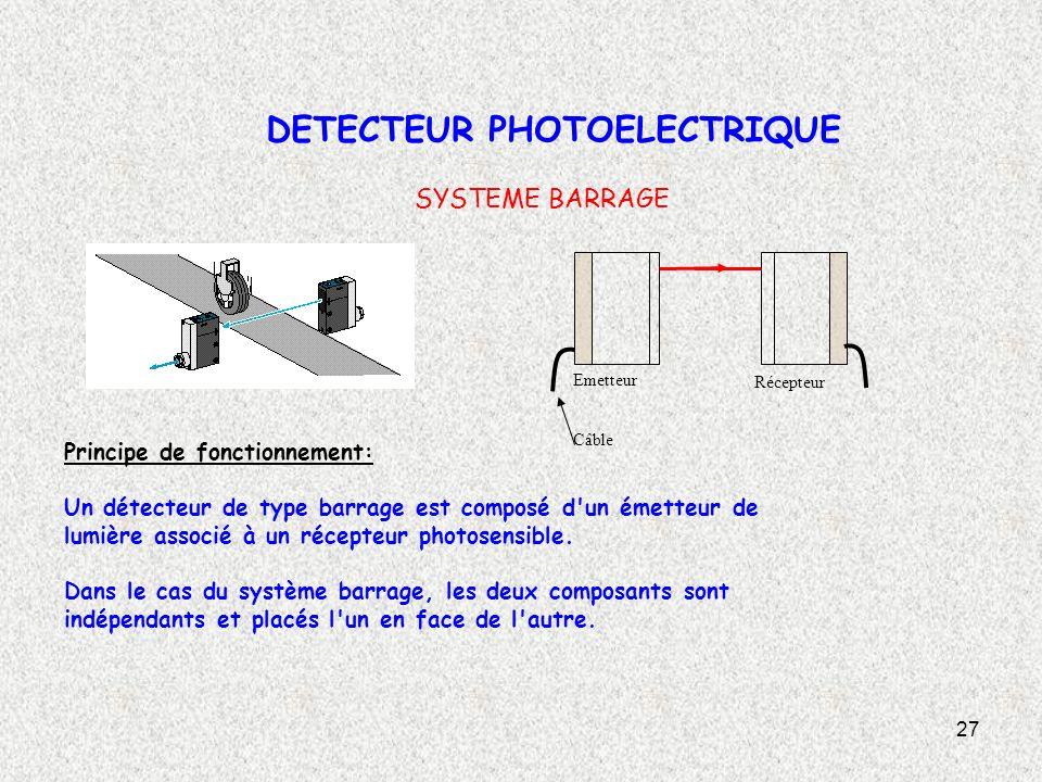 27 DETECTEUR PHOTOELECTRIQUE SYSTEME BARRAGE Principe de fonctionnement: Un détecteur de type barrage est composé d'un émetteur de lumière associé à u