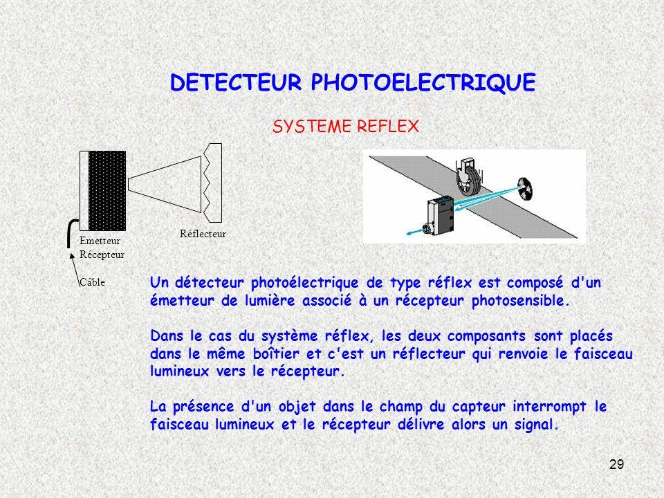 29 DETECTEUR PHOTOELECTRIQUE SYSTEME REFLEX Un détecteur photoélectrique de type réflex est composé d'un émetteur de lumière associé à un récepteur ph