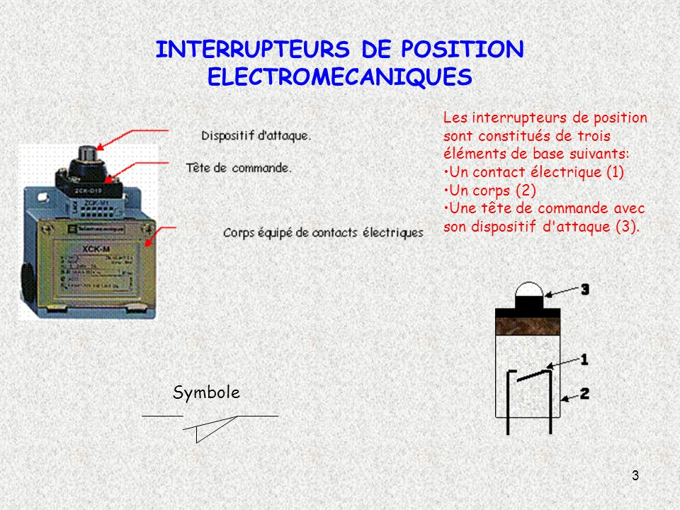 3 Symbole Les interrupteurs de position sont constitués de trois éléments de base suivants: Un contact électrique (1) Un corps (2) Une tête de command