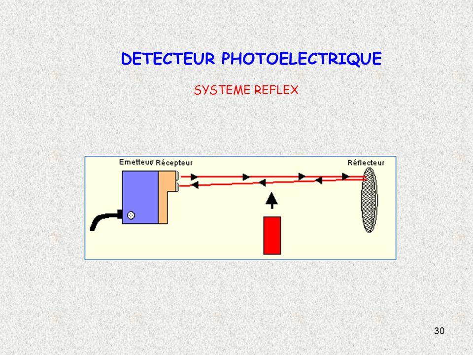 30 DETECTEUR PHOTOELECTRIQUE SYSTEME REFLEX