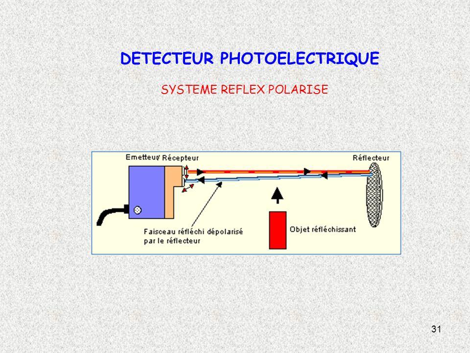 31 DETECTEUR PHOTOELECTRIQUE SYSTEME REFLEX POLARISE