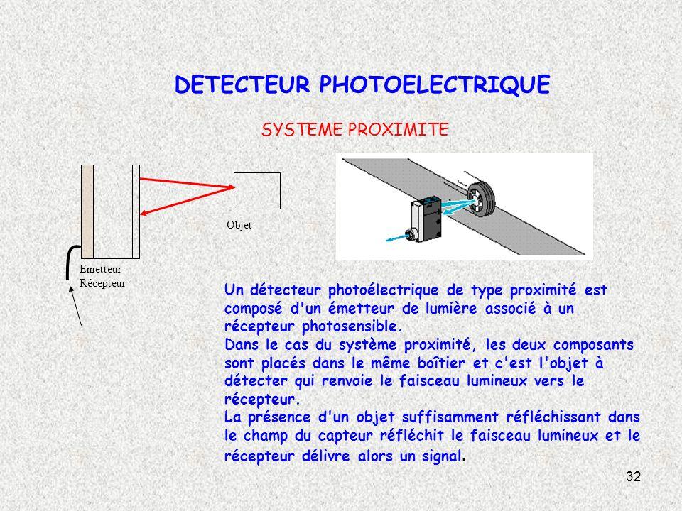 32 DETECTEUR PHOTOELECTRIQUE SYSTEME PROXIMITE Un détecteur photoélectrique de type proximité est composé d'un émetteur de lumière associé à un récept