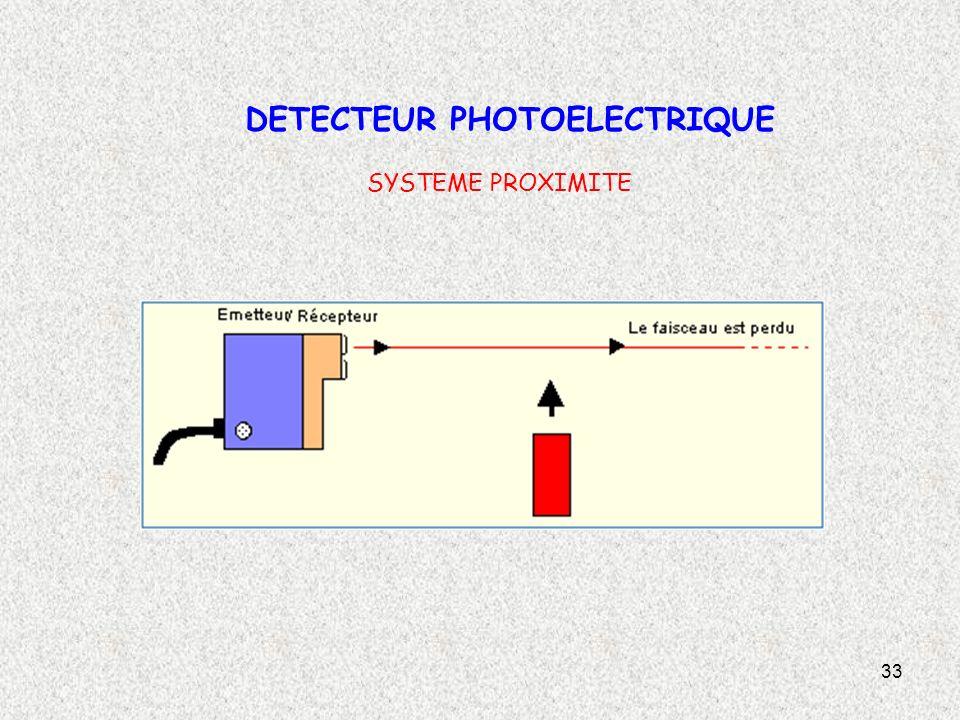 33 DETECTEUR PHOTOELECTRIQUE SYSTEME PROXIMITE