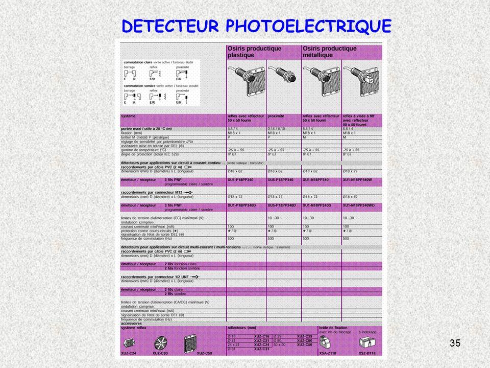 35 DETECTEUR PHOTOELECTRIQUE