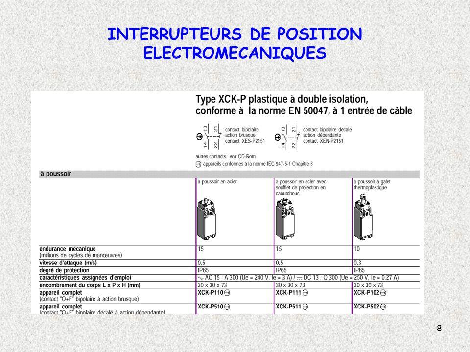 29 DETECTEUR PHOTOELECTRIQUE SYSTEME REFLEX Un détecteur photoélectrique de type réflex est composé d un émetteur de lumière associé à un récepteur photosensible.