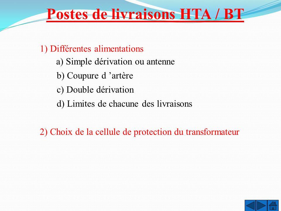 Postes de livraisons HTA / BT 1) Différentes alimentations 2) Choix de la cellule de protection du transformateur a) Simple dérivation ou antenne b) Coupure d artère c) Double dérivation d) Limites de chacune des livraisons