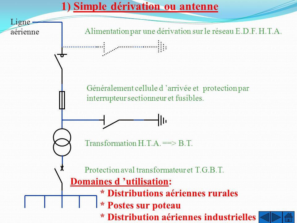 Alimentation par une dérivation sur le réseau E.D.F.