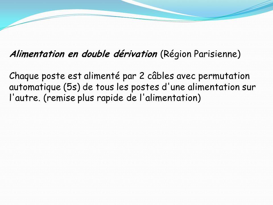 Alimentation en double dérivation (Région Parisienne) Chaque poste est alimenté par 2 câbles avec permutation automatique (5s) de tous les postes d une alimentation sur l autre.