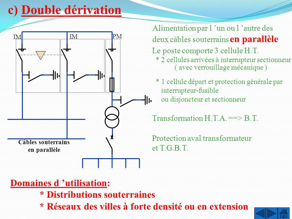 Câbles souterrains en parallèle Alimentation par l un ou l autre des deux câbles souterrains en parallèle c) Double dérivation Domaines d utilisation: * Distributions souterraines * Réseaux des villes à forte densité ou en extension Le poste comporte 3 cellule H.T.