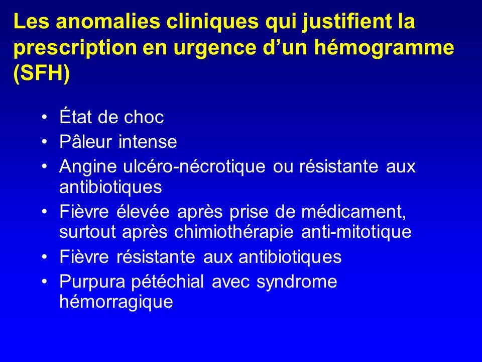 Les anomalies cliniques qui justifient la prescription en urgence dun hémogramme (SFH) État de choc Pâleur intense Angine ulcéro-nécrotique ou résista