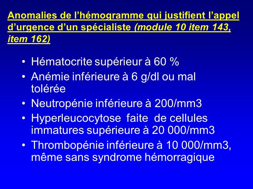 Anomalies de lhémogramme qui justifient lappel durgence dun spécialiste (module 10 item 143, item 162) Hématocrite supérieur à 60 % Anémie inférieure