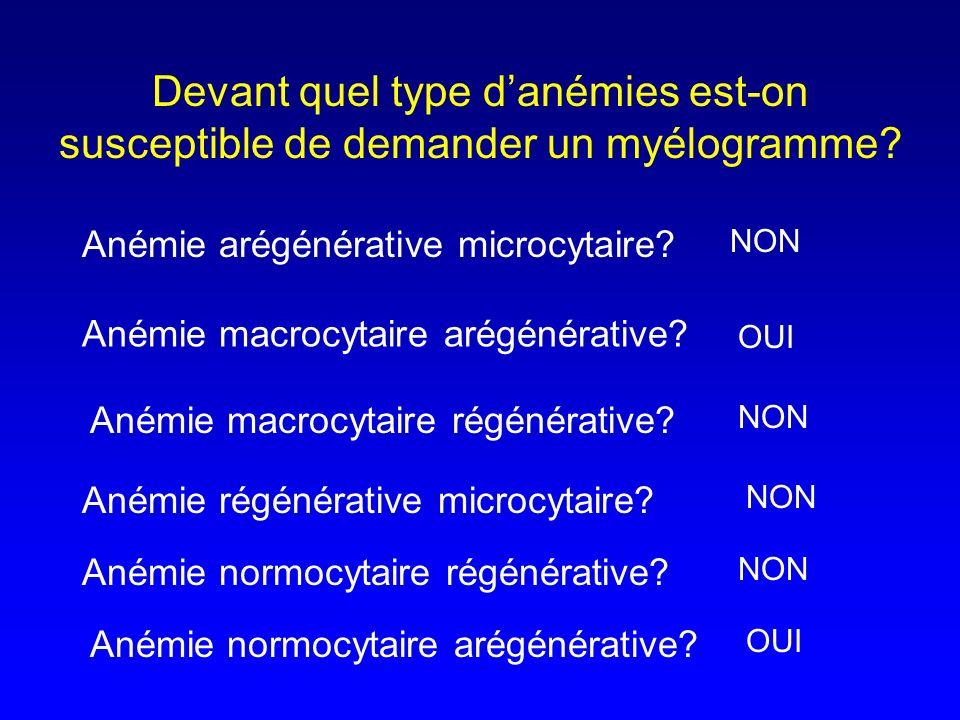 Devant quel type danémies est-on susceptible de demander un myélogramme? Anémie arégénérative microcytaire? Anémie régénérative microcytaire? Anémie m