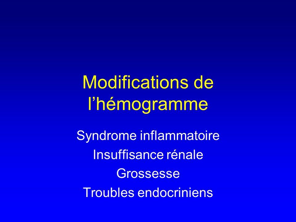 Modification de lhémogramme en cas de syndrome inflammatoire Maladies infectieuses (aiguës) surtout chroniques Maladies inflammatoires et syndromes dysimmunitaires +++ Anémie ++++ –Fréquente –Non régénérative, dabord normochrome normocytaire PUIS microcytaire –Hyposidérémique Hyperleucocytose –prédominant sur les PN –parfois associée à une myélémie Thrombocytose Monocytose