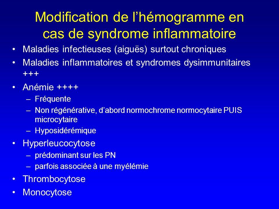 Modification de lhémogramme au cours de la grossesse Globules rouges: –Baisse de lHb au 3° trimestre –Augmentation de la masse érythrocytaire + hémodilution ++ –Risque ++ danémie par carence martiale et/ou folates Leucocytes: hyperleucocytose avec polynucléose (.