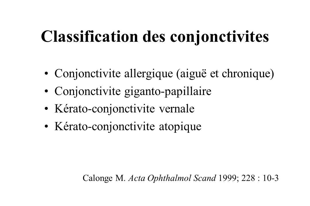 Classification des conjonctivites Conjonctivite allergique (aiguë et chronique) Conjonctivite giganto-papillaire Kérato-conjonctivite vernale Kérato-c