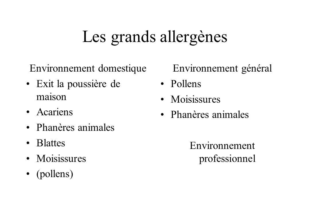 Les grands allergènes Environnement domestique Exit la poussière de maison Acariens Phanères animales Blattes Moisissures (pollens) Environnement géné