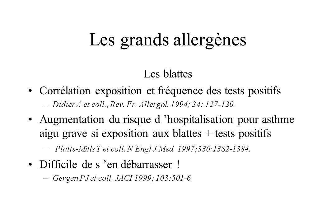Les grands allergènes Les blattes Corrélation exposition et fréquence des tests positifs –Didier A et coll., Rev. Fr. Allergol. 1994; 34: 127-130. Aug