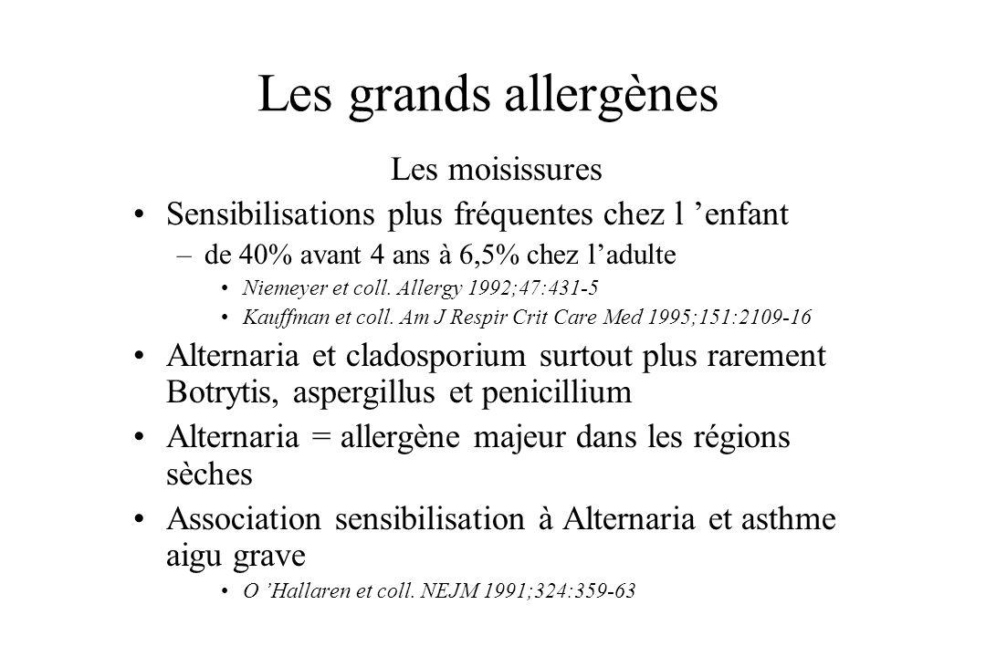 Les grands allergènes Les moisissures Sensibilisations plus fréquentes chez l enfant –de 40% avant 4 ans à 6,5% chez ladulte Niemeyer et coll. Allergy