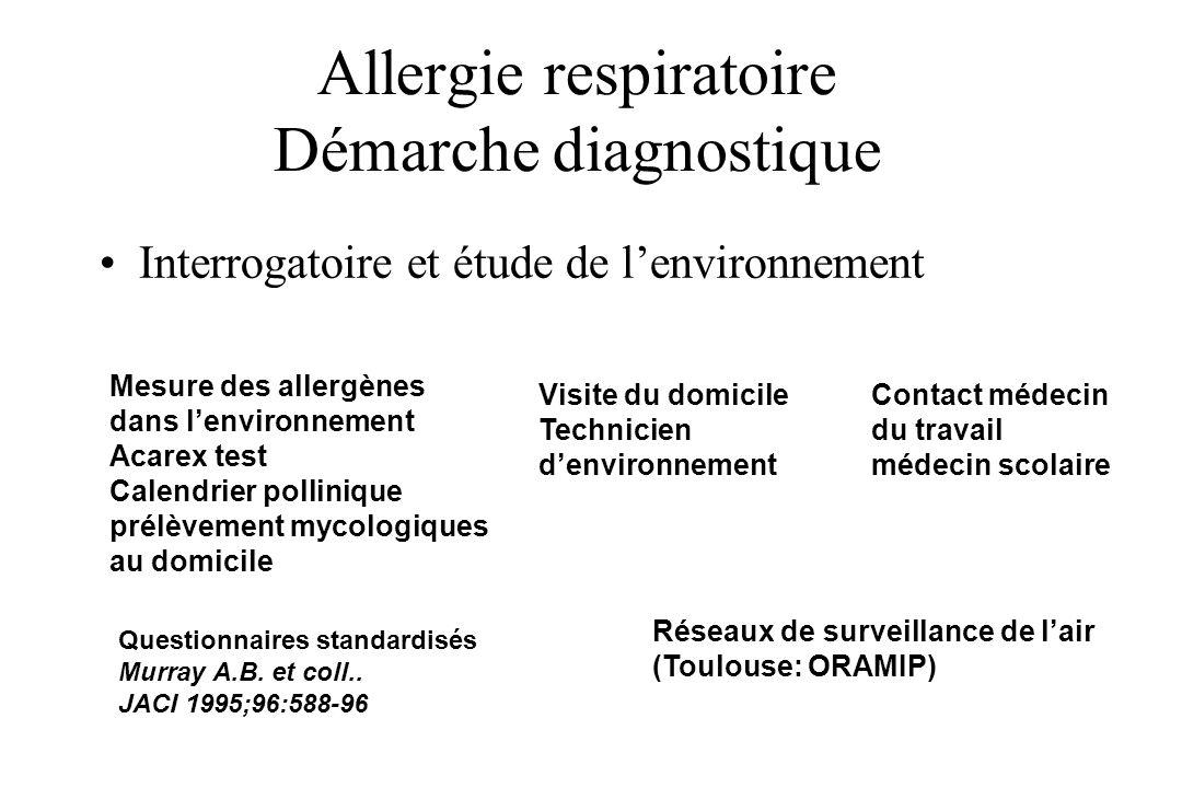 Allergie respiratoire Démarche diagnostique Interrogatoire et étude de lenvironnement Mesure des allergènes dans lenvironnement Acarex test Calendrier
