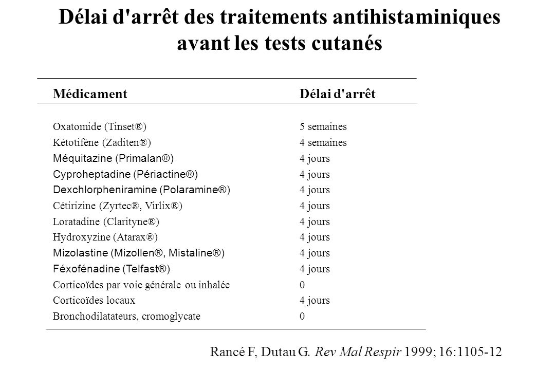Délai d'arrêt des traitements antihistaminiques avant les tests cutanés MédicamentDélai d'arrêt Oxatomide (Tinset®) 5 semaines Kétotifène (Zaditen®) 4
