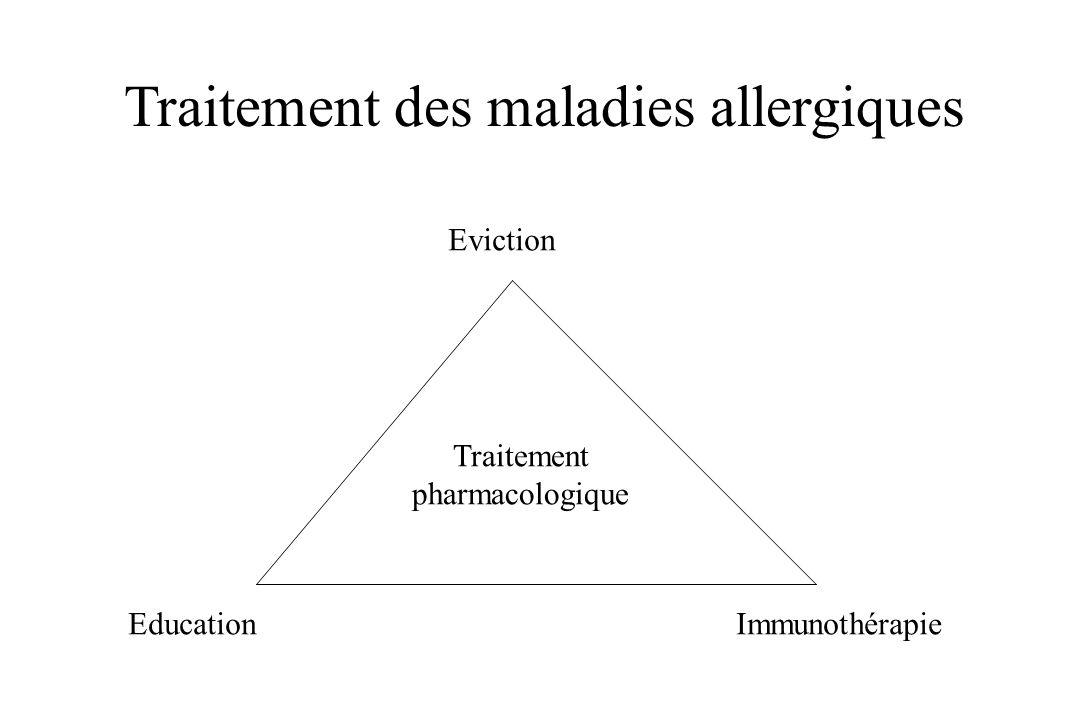 Traitement des maladies allergiques Eviction EducationImmunothérapie Traitement pharmacologique